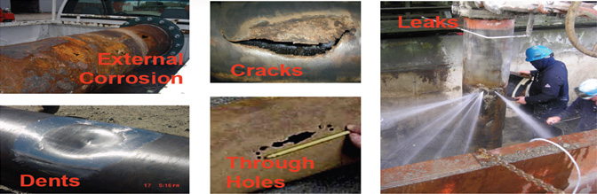 Types of Pipelines Repairs